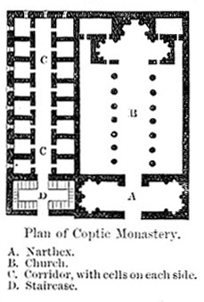 Plan of Coptic Monastery