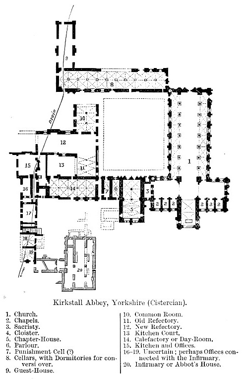 Kirkstall Abbey, Yorkshire map