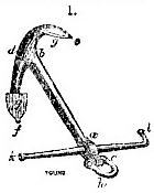 Common Anchor image