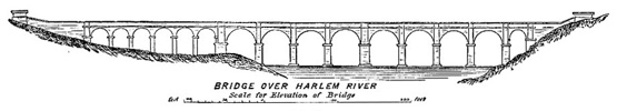 Harlem River Bridge (Croton Waterworks) image