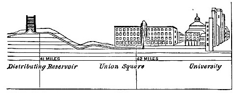 Part section of Croton Waterworks image