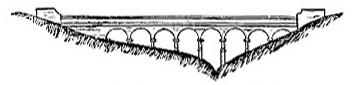 Duntreath Aqueduct image