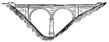 Ballewan Aqueduct image