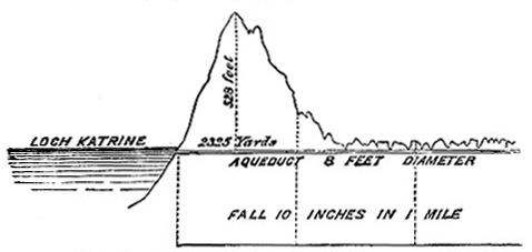 Part Section of Loch Katrine Aqueduct image
