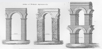 Arches of Roman Aqueducts image