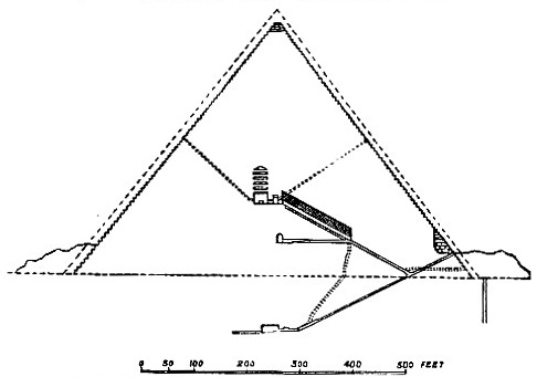 Egyptian Pyramid Architecture ancient egyptian architecture: the great pyramid and other pyramids