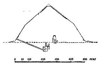 South Stone Pyramid at Dashour image