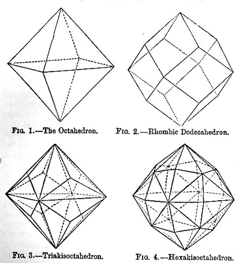 Diamond forms (Octahedron, Rhombic Dodecahedron, Triakisoctahedron, Hexakisoctahedron) images