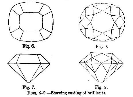 Cutting of Brilliants (image)