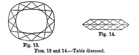 Table Diamond image