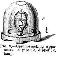 Opium smoking apparatus - fig 3c
