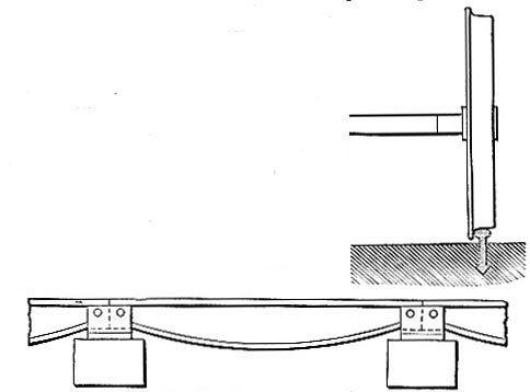 Edge rail, 1789 image