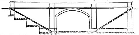 Ordinary bridge over or under a railway (image)