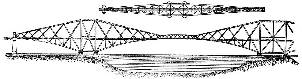 Forth Bridge (image)