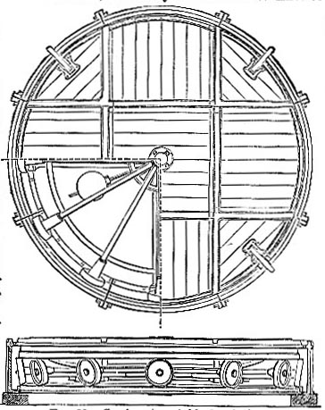 Carriage turntable for stations (image)