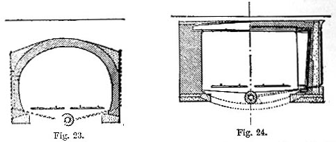 Metropolitan District Railway, London. Type sections of covered way. (image)