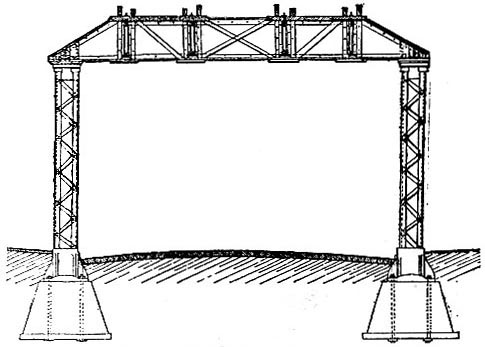 Fig. 27. New York Elevated Railroad. Section. (Image)