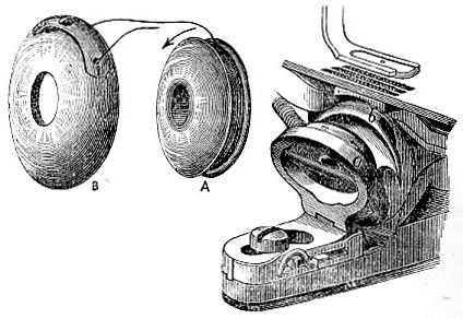 Rotary Hook, Bobbin, and Bobbin Case (Wheeler & Wilson Machine) image